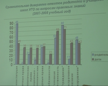 Grafik_sluzhba_primireniya